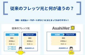 AsahiNet 光